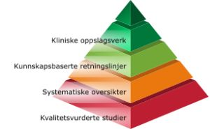 pyramid-colored-helsebiblioteket